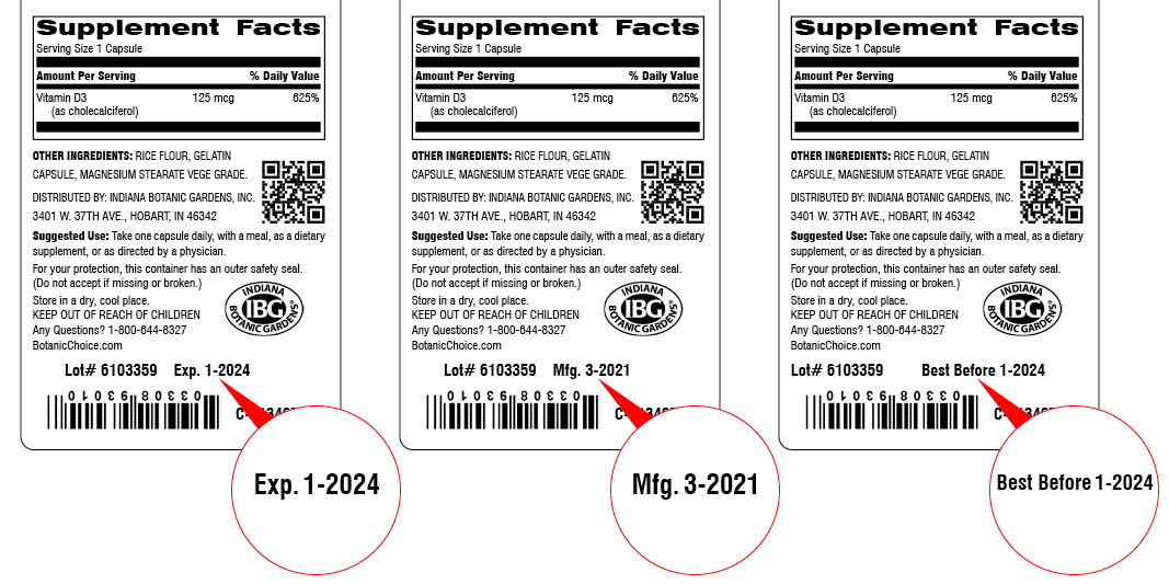 Manufacture-Date-vs-Expired-Date